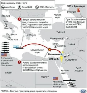 Путин точно знает, кто сбил малазийский Боинг23
